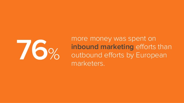 Inbound Marketing vs Outbound